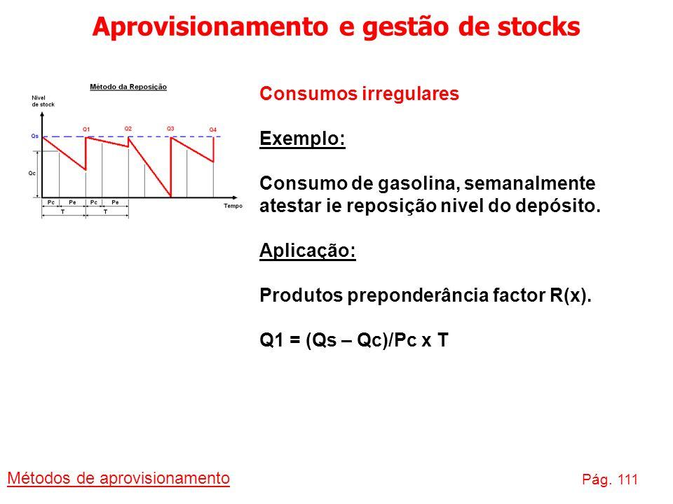 Aprovisionamento e gestão de stocks Métodos de aprovisionamento Pág. 111 Consumos irregulares Exemplo: Consumo de gasolina, semanalmente atestar ie re