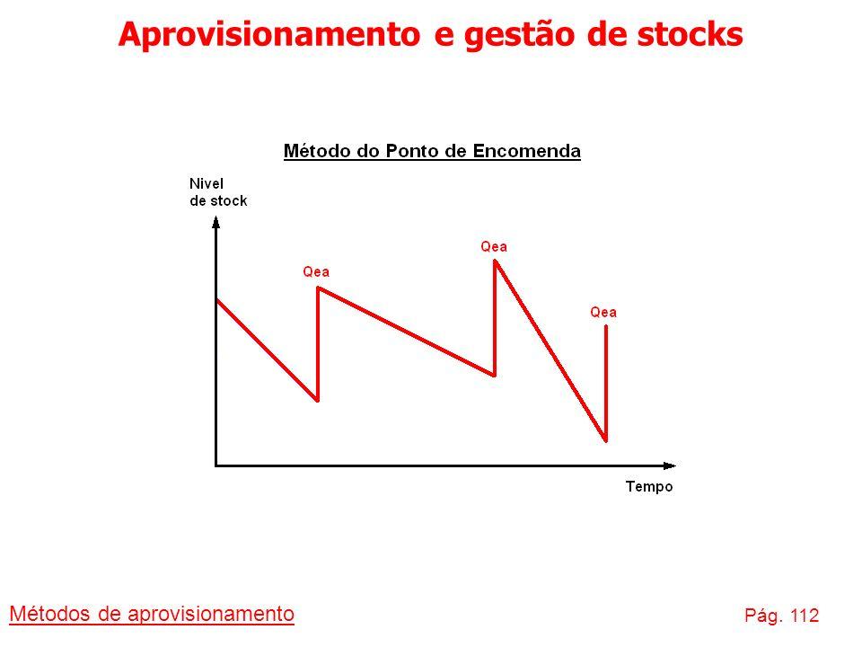 Aprovisionamento e gestão de stocks Métodos de aprovisionamento Pág. 112
