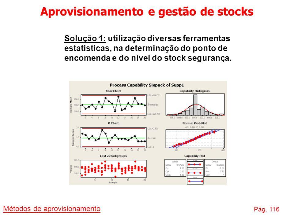 Aprovisionamento e gestão de stocks Métodos de aprovisionamento Pág. 116 Solução 1: utilização diversas ferramentas estatisticas, na determinação do p