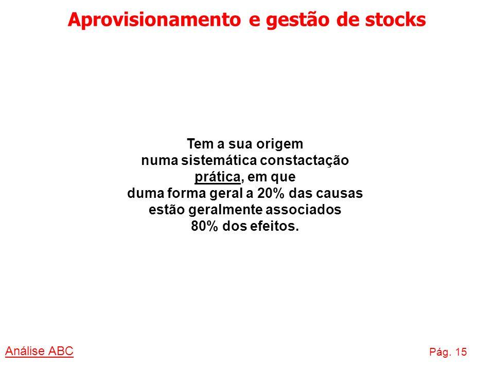 Aprovisionamento e gestão de stocks Análise ABC Pág. 15 Tem a sua origem numa sistemática constactação prática, em que duma forma geral a 20% das caus