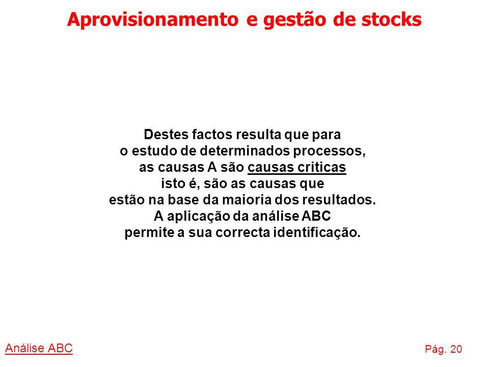 Aprovisionamento e gestão de stocks Análise ABC Pág. 20 Destes factos resulta que para o estudo de determinados processos, as causas A são causas crit