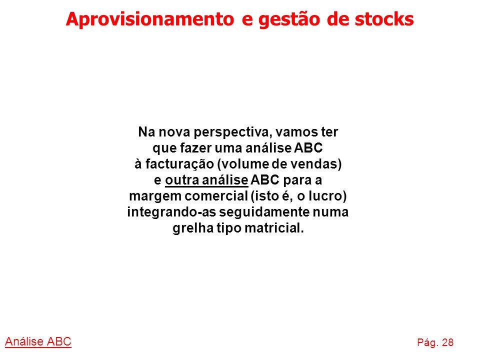 Aprovisionamento e gestão de stocks Análise ABC Pág. 28 Na nova perspectiva, vamos ter que fazer uma análise ABC à facturação (volume de vendas) e out