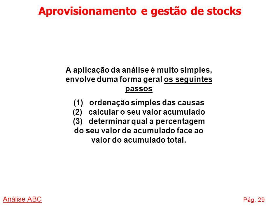 Aprovisionamento e gestão de stocks Análise ABC Pág. 29 A aplicação da análise é muito simples, envolve duma forma geral os seguintes passos (1) orden