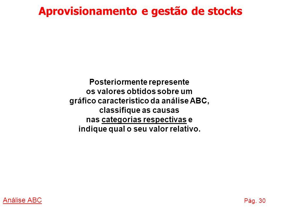 Aprovisionamento e gestão de stocks Análise ABC Pág. 30 Posteriormente represente os valores obtidos sobre um gráfico caracteristico da análise ABC, c