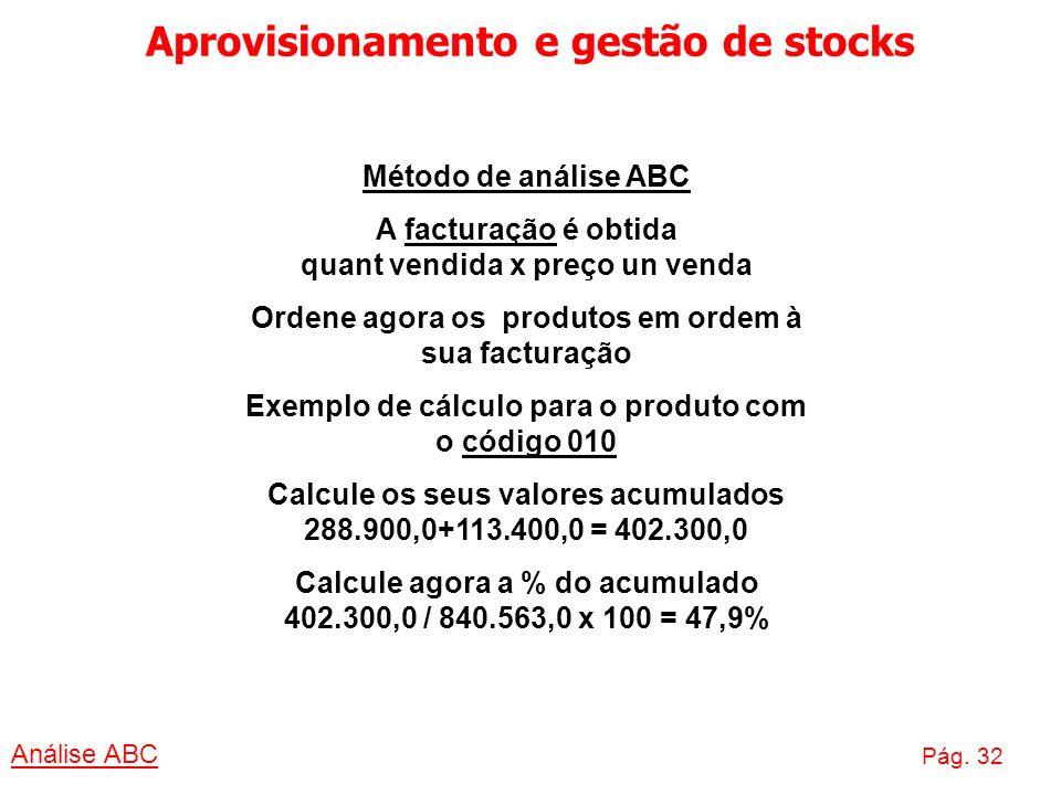 Aprovisionamento e gestão de stocks Análise ABC Pág. 32 Método de análise ABC A facturação é obtida quant vendida x preço un venda Ordene agora os pro