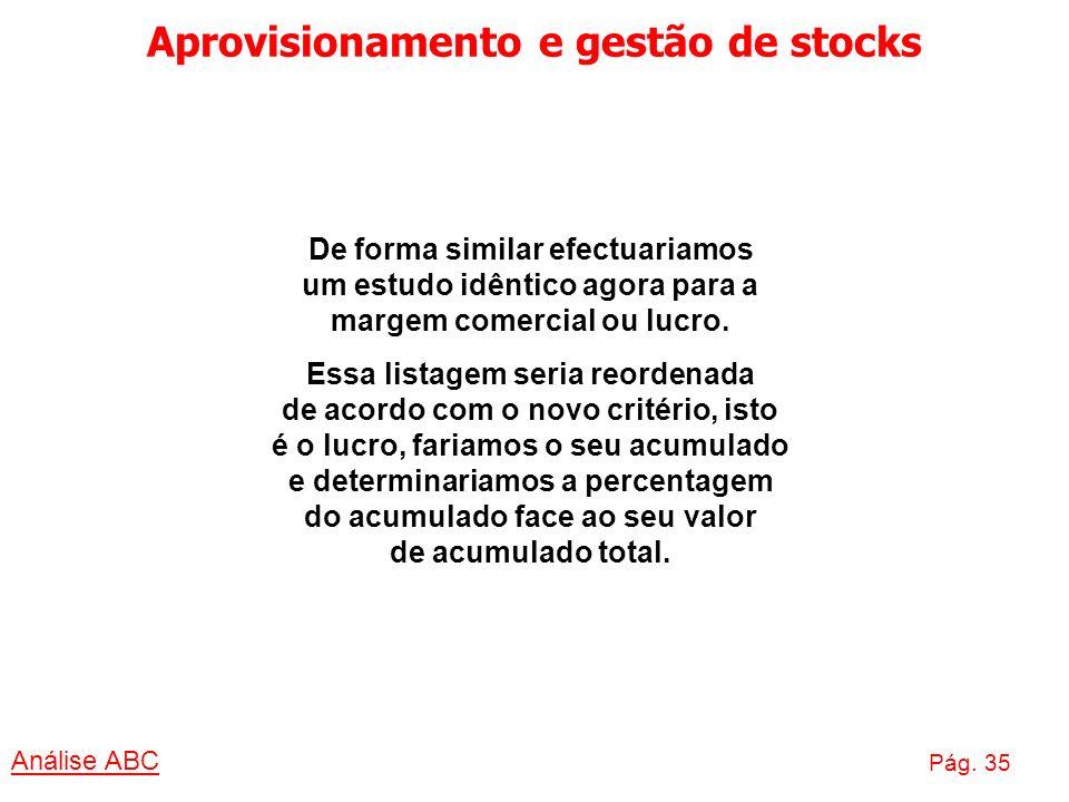 Aprovisionamento e gestão de stocks Análise ABC Pág. 35 De forma similar efectuariamos um estudo idêntico agora para a margem comercial ou lucro. Essa