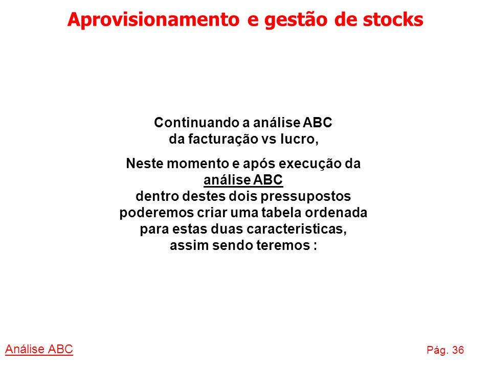 Aprovisionamento e gestão de stocks Análise ABC Pág. 36 Continuando a análise ABC da facturação vs lucro, Neste momento e após execução da análise ABC