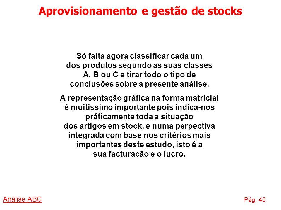 Aprovisionamento e gestão de stocks Análise ABC Pág. 40 Só falta agora classificar cada um dos produtos segundo as suas classes A, B ou C e tirar todo