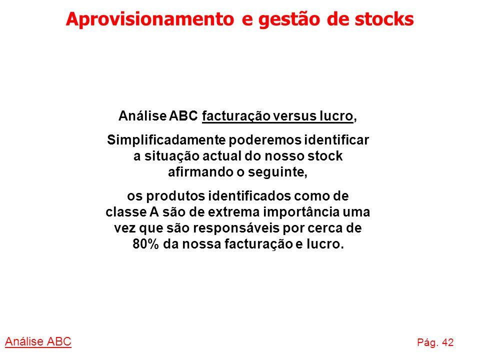 Aprovisionamento e gestão de stocks Análise ABC Pág. 42 Análise ABC facturação versus lucro, Simplificadamente poderemos identificar a situação actual