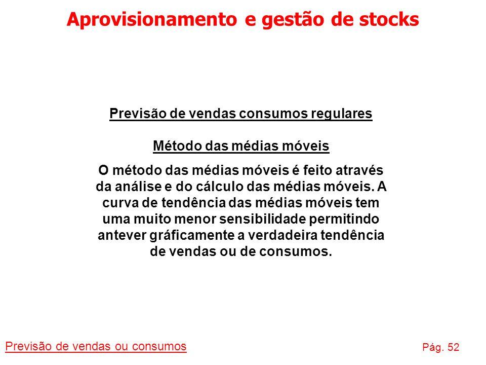 Aprovisionamento e gestão de stocks Previsão de vendas ou consumos Pág. 52 Previsão de vendas consumos regulares Método das médias móveis O método das