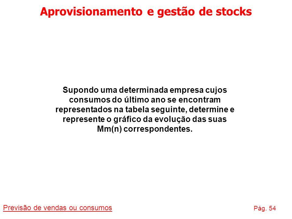 Aprovisionamento e gestão de stocks Previsão de vendas ou consumos Pág. 54 Supondo uma determinada empresa cujos consumos do último ano se encontram r