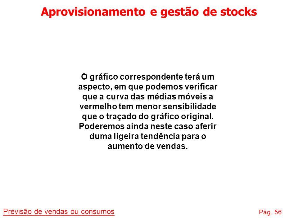 Aprovisionamento e gestão de stocks Previsão de vendas ou consumos Pág. 56 O gráfico correspondente terá um aspecto, em que podemos verificar que a cu