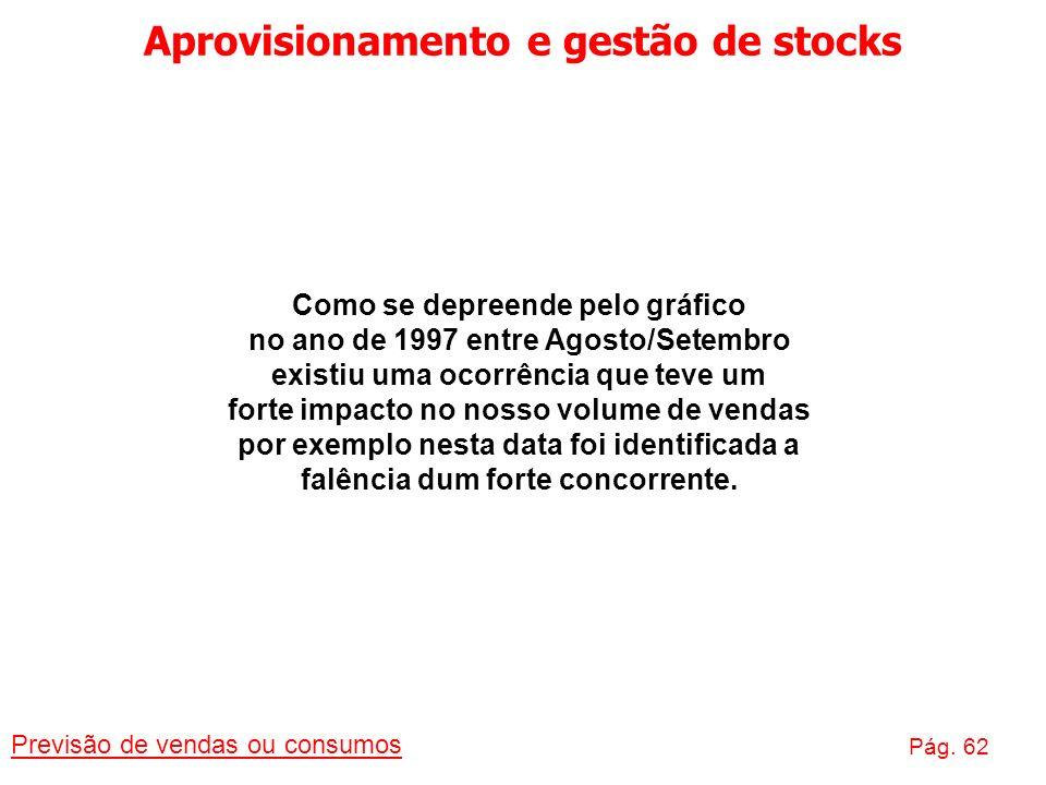 Aprovisionamento e gestão de stocks Previsão de vendas ou consumos Pág. 62 Como se depreende pelo gráfico no ano de 1997 entre Agosto/Setembro existiu
