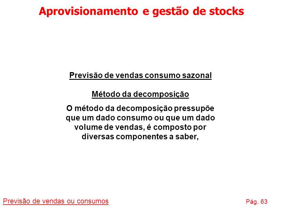 Aprovisionamento e gestão de stocks Previsão de vendas ou consumos Pág. 63 Previsão de vendas consumo sazonal Método da decomposição O método da decom