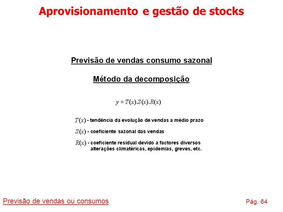 Aprovisionamento e gestão de stocks Previsão de vendas ou consumos Pág. 64