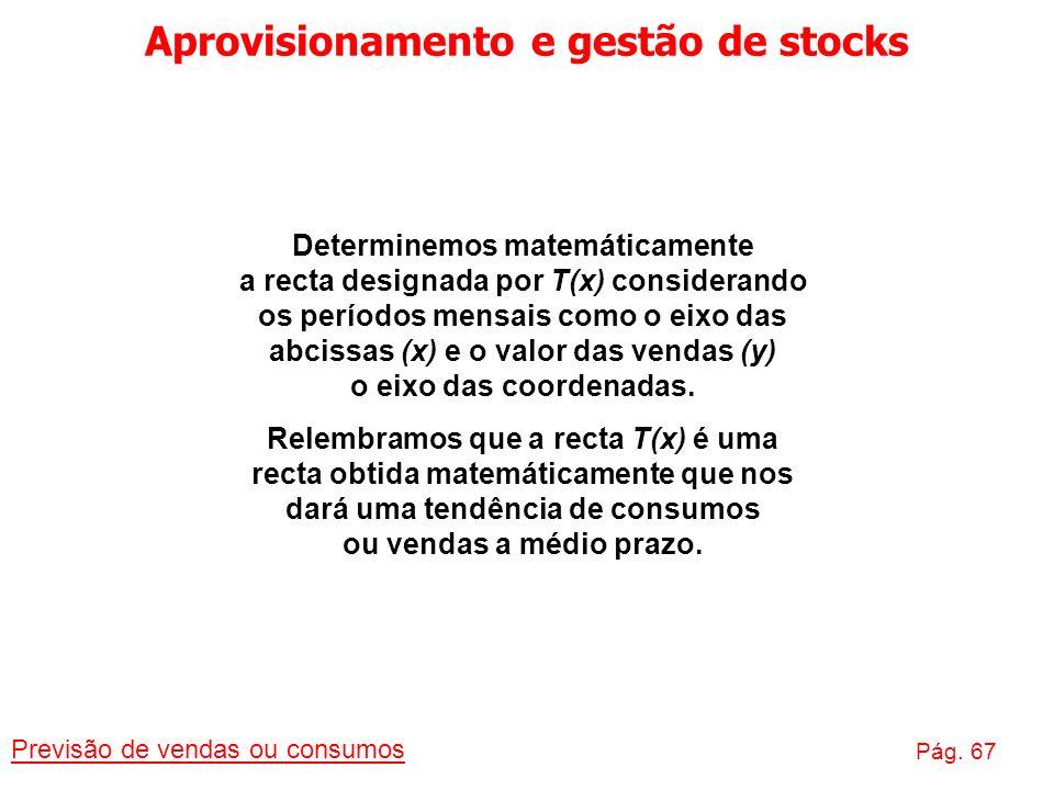 Aprovisionamento e gestão de stocks Previsão de vendas ou consumos Pág. 67 Determinemos matemáticamente a recta designada por T(x) considerando os per