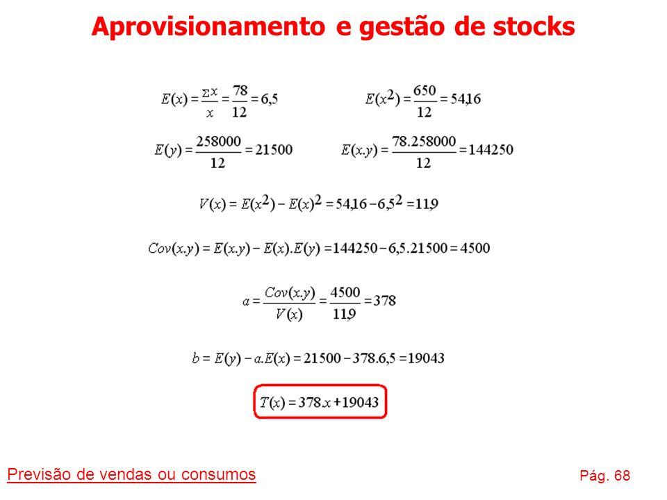 Aprovisionamento e gestão de stocks Previsão de vendas ou consumos Pág. 68