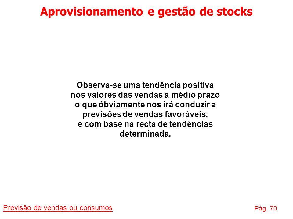 Aprovisionamento e gestão de stocks Previsão de vendas ou consumos Pág. 70 Observa-se uma tendência positiva nos valores das vendas a médio prazo o qu