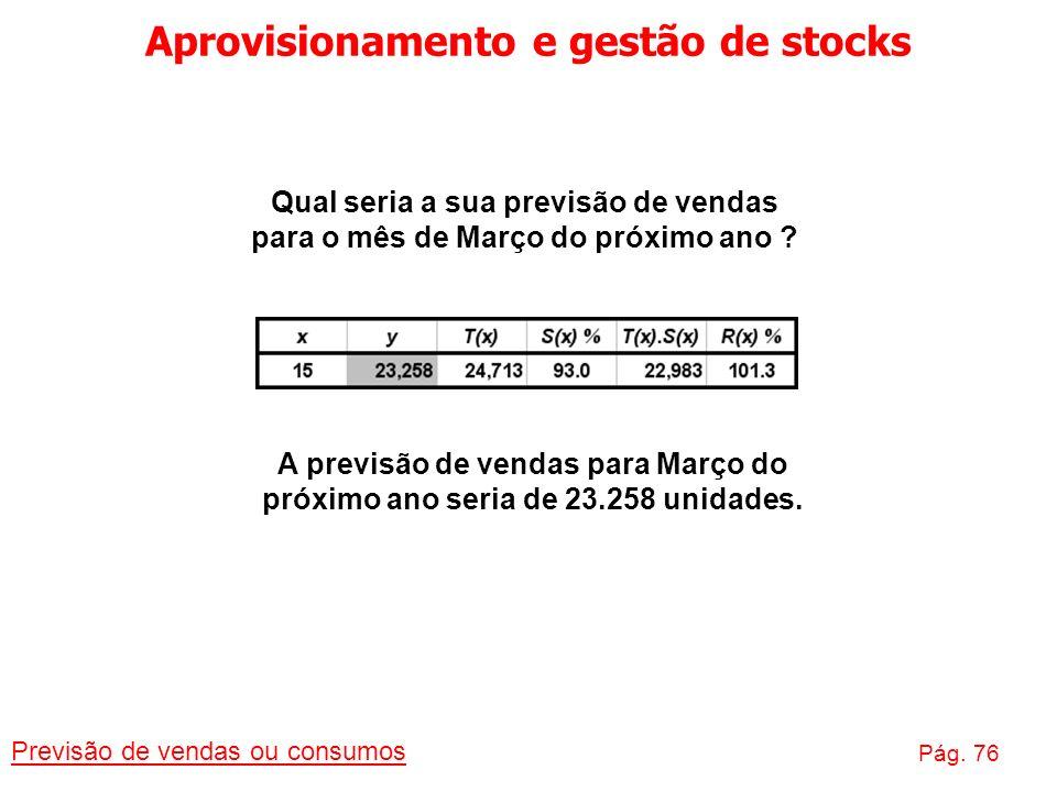 Aprovisionamento e gestão de stocks Previsão de vendas ou consumos Pág. 76 Qual seria a sua previsão de vendas para o mês de Março do próximo ano ? A
