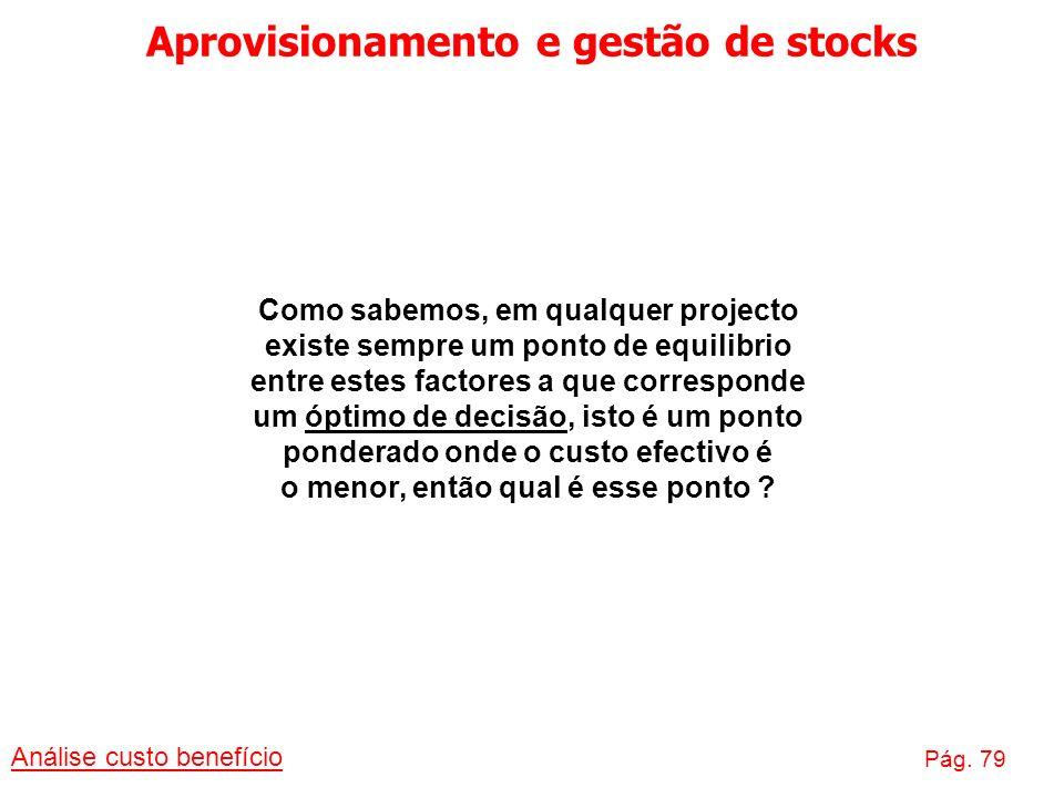 Aprovisionamento e gestão de stocks Análise custo benefício Pág. 79 Como sabemos, em qualquer projecto existe sempre um ponto de equilibrio entre este