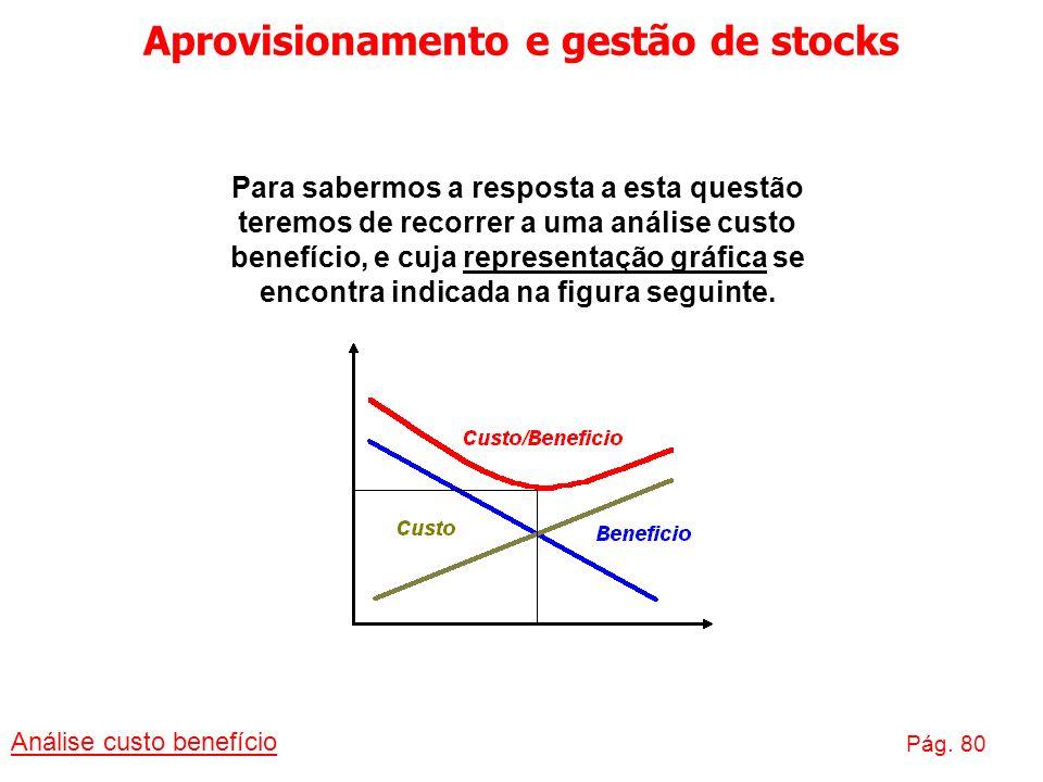 Aprovisionamento e gestão de stocks Análise custo benefício Pág. 80 Para sabermos a resposta a esta questão teremos de recorrer a uma análise custo be