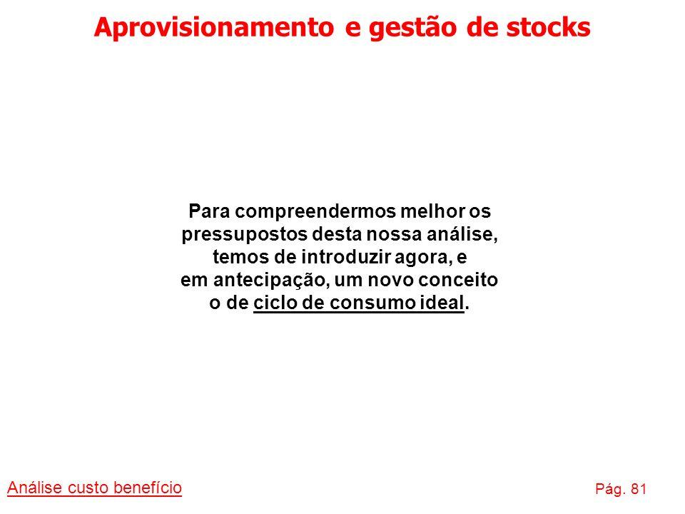 Aprovisionamento e gestão de stocks Análise custo benefício Pág. 81 Para compreendermos melhor os pressupostos desta nossa análise, temos de introduzi