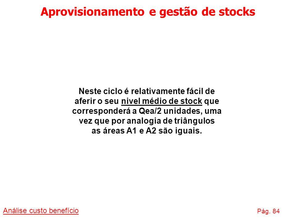 Aprovisionamento e gestão de stocks Análise custo benefício Pág. 84 Neste ciclo é relativamente fácil de aferir o seu nivel médio de stock que corresp