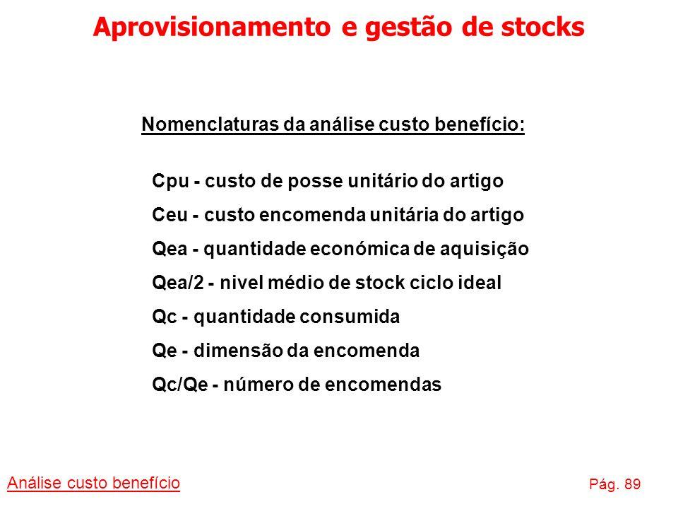 Aprovisionamento e gestão de stocks Análise custo benefício Pág. 89 Nomenclaturas da análise custo benefício: Cpu - custo de posse unitário do artigo