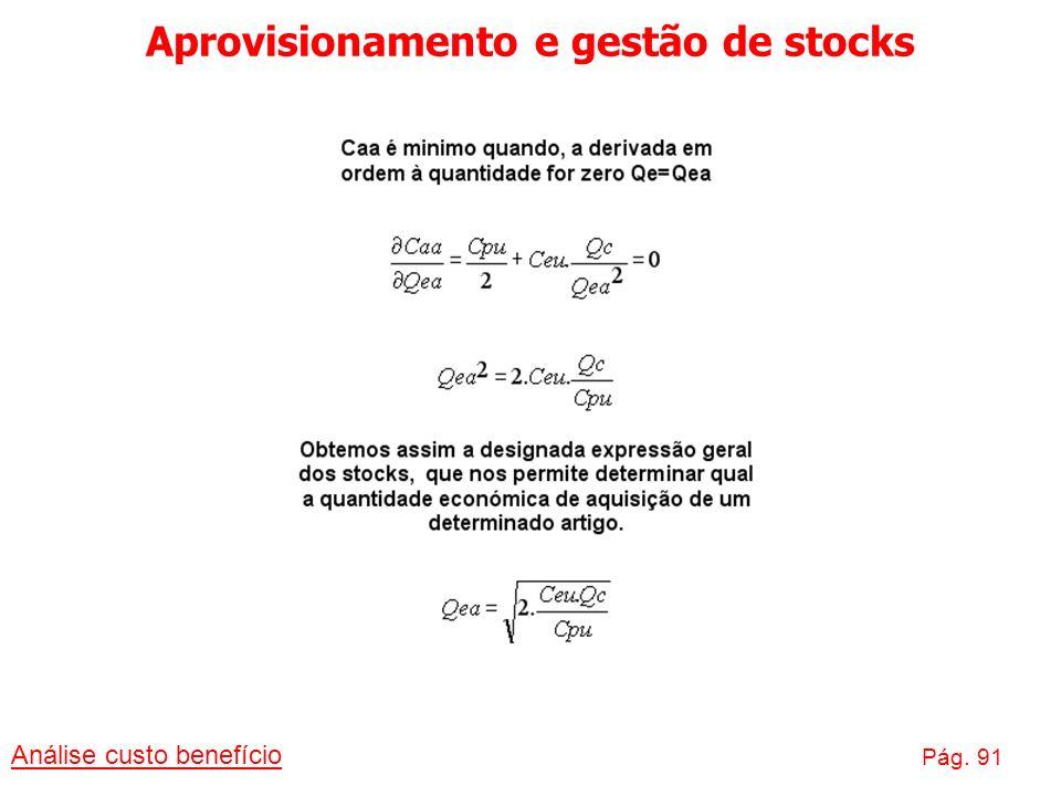 Aprovisionamento e gestão de stocks Análise custo benefício Pág. 91