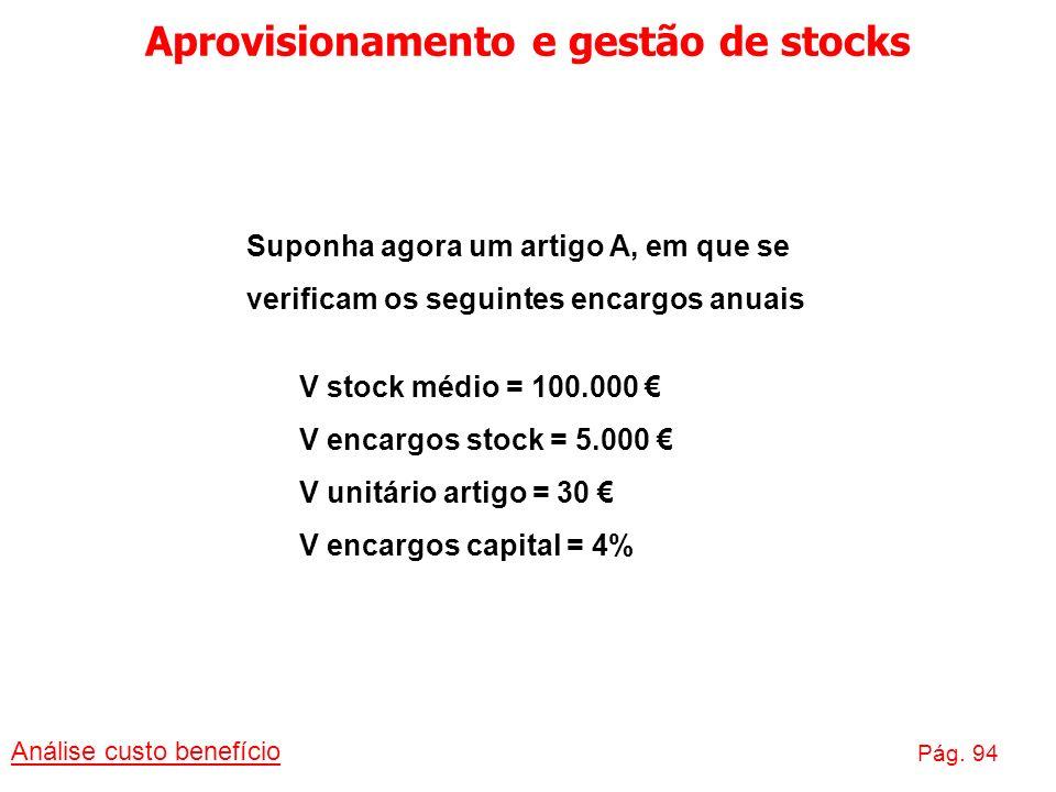 Aprovisionamento e gestão de stocks Análise custo benefício Pág. 94 Suponha agora um artigo A, em que se verificam os seguintes encargos anuais V stoc