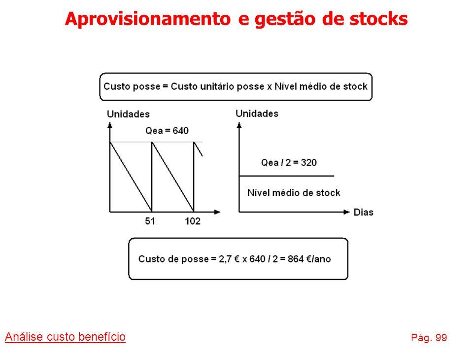Aprovisionamento e gestão de stocks Análise custo benefício Pág. 99