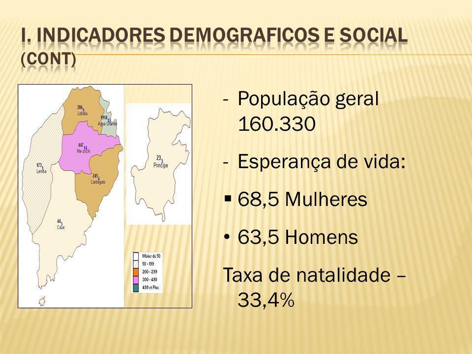 -População geral 160.330 -Esperança de vida: 68,5 Mulheres 63,5 Homens Taxa de natalidade – 33,4%