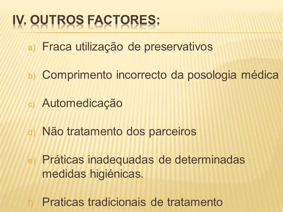 a) Fraca utilização de preservativos b) Comprimento incorrecto da posologia médica c) Automedicação d) Não tratamento dos parceiros e) Práticas inadequadas de determinadas medidas higiénicas.