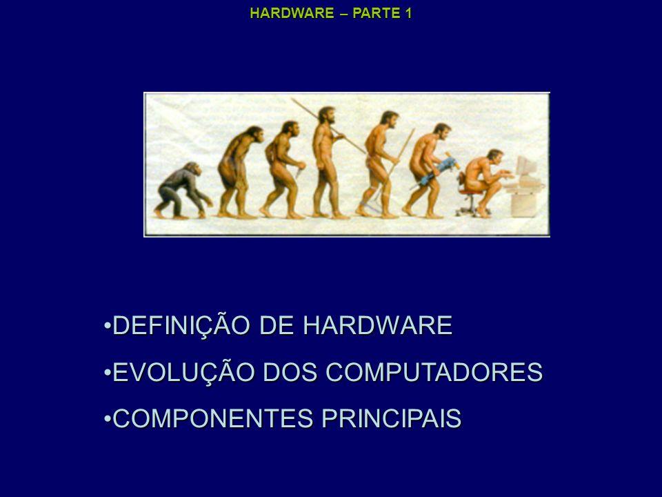HARDWARE – PARTE 1 DEFINIÇÃO DE HARDWAREDEFINIÇÃO DE HARDWARE EVOLUÇÃO DOS COMPUTADORESEVOLUÇÃO DOS COMPUTADORES COMPONENTES PRINCIPAISCOMPONENTES PRI