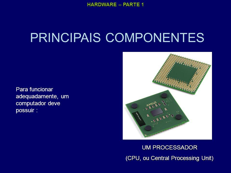 HARDWARE – PARTE 1 PRINCIPAIS COMPONENTES Para funcionar adequadamente, um computador deve possuir : UM PROCESSADOR (CPU, ou Central Processing Unit)