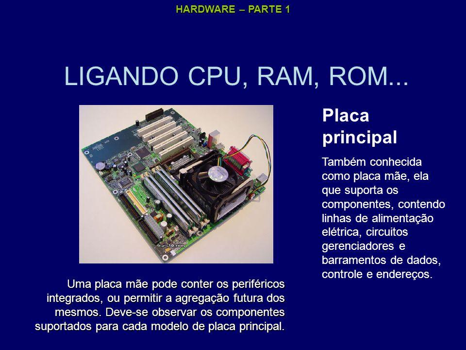 HARDWARE – PARTE 1 LIGANDO CPU, RAM, ROM... Placa principal Também conhecida como placa mãe, ela que suporta os componentes, contendo linhas de alimen