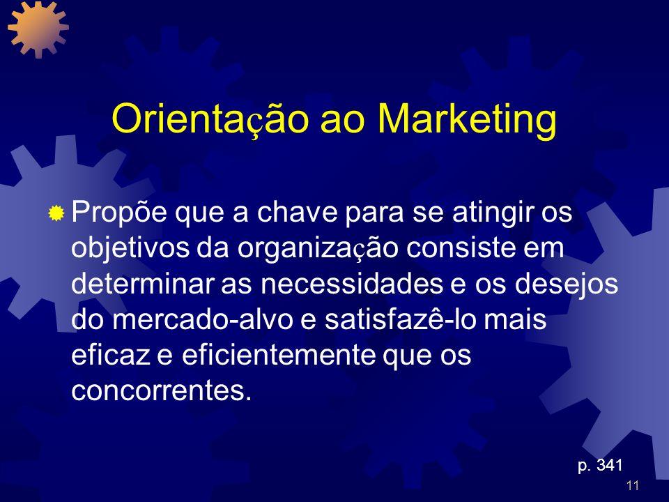 11 Orienta ç ão ao Marketing Propõe que a chave para se atingir os objetivos da organiza ç ão consiste em determinar as necessidades e os desejos do m