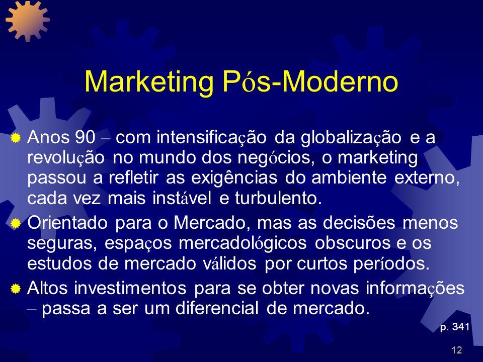 12 Marketing P ó s-Moderno Anos 90 – com intensifica ç ão da globaliza ç ão e a revolu ç ão no mundo dos neg ó cios, o marketing passou a refletir as