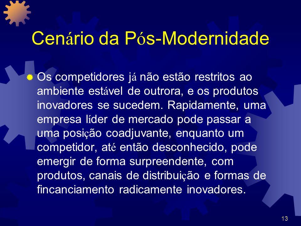 13 Cen á rio da P ó s-Modernidade Os competidores j á não estão restritos ao ambiente est á vel de outrora, e os produtos inovadores se sucedem. Rapid