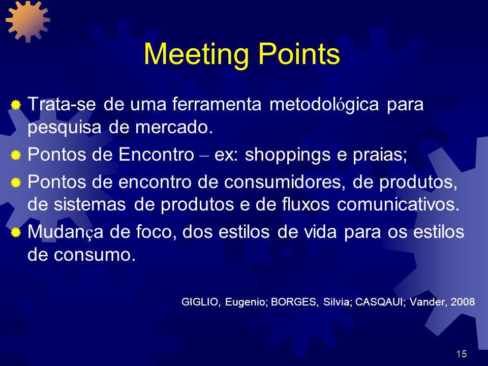 15 Meeting Points Trata-se de uma ferramenta metodol ó gica para pesquisa de mercado. Pontos de Encontro – ex: shoppings e praias; Pontos de encontro