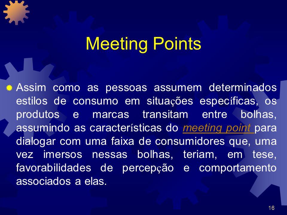16 Meeting Points Assim como as pessoas assumem determinados estilos de consumo em situa ç ões espec í ficas, os produtos e marcas transitam entre bol