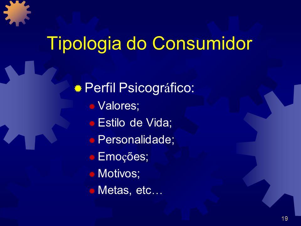 19 Tipologia do Consumidor Perfil Psicogr á fico: Valores; Estilo de Vida; Personalidade; Emo ç ões; Motivos; Metas, etc …