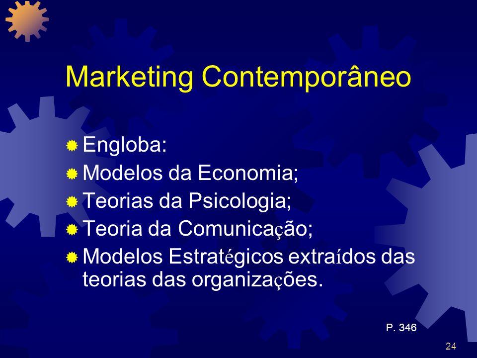 24 Marketing Contemporâneo Engloba: Modelos da Economia; Teorias da Psicologia; Teoria da Comunica ç ão; Modelos Estrat é gicos extra í dos das teoria