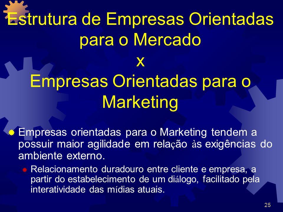 25 Estrutura de Empresas Orientadas para o Mercado x Empresas Orientadas para o Marketing Empresas orientadas para o Marketing tendem a possuir maior