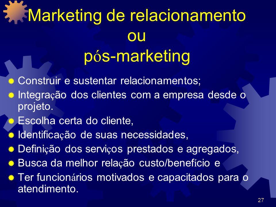 27 Marketing de relacionamento ou p ó s-marketing Construir e sustentar relacionamentos; Integra ç ão dos clientes com a empresa desde o projeto. Esco