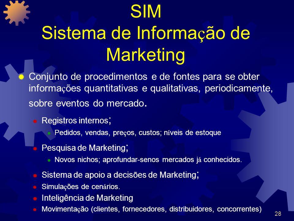 28 SIM Sistema de Informa ç ão de Marketing Conjunto de procedimentos e de fontes para se obter informa ç ões quantitativas e qualitativas, periodicam