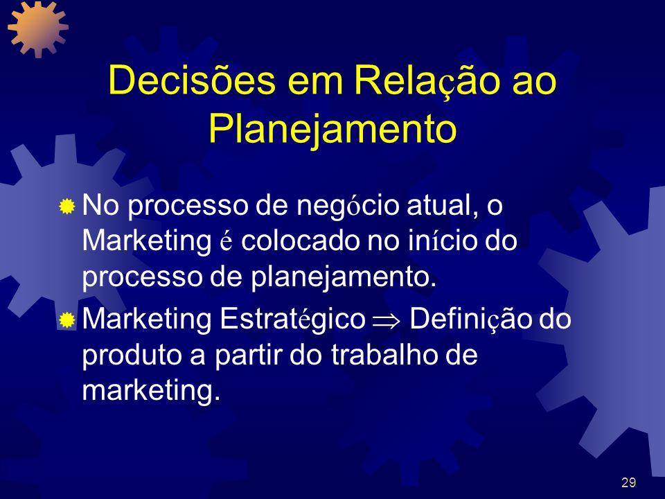 29 Decisões em Rela ç ão ao Planejamento No processo de neg ó cio atual, o Marketing é colocado no in í cio do processo de planejamento. Marketing Est