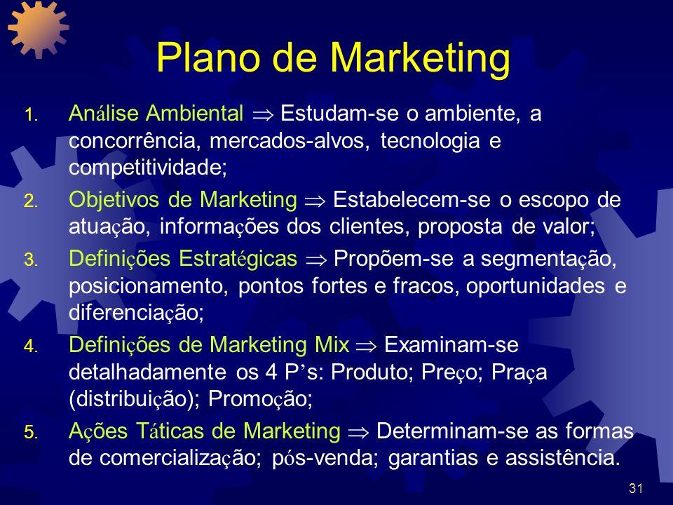 31 Plano de Marketing 1. An á lise Ambiental Estudam-se o ambiente, a concorrência, mercados-alvos, tecnologia e competitividade; 2. Objetivos de Mark