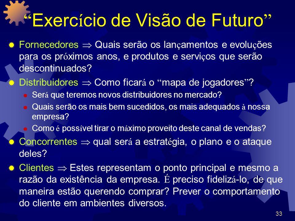 33 Exerc í cio de Visão de Futuro Fornecedores Quais serão os lan ç amentos e evolu ç ões para os pr ó ximos anos, e produtos e servi ç os que serão d