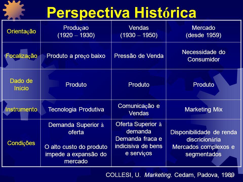 4 Perspectiva Hist ó rica COLLESI, U. Marketing. Cedam, Padova, 1989 Orienta ç ão Produ ç ao (1920 – 1930) Vendas (1930 – 1950) Mercado (desde 1959) F
